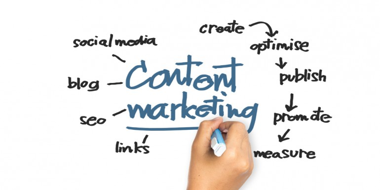 Content marketing - one word many meanings