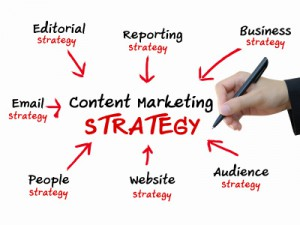 The ins and outs of content marketing